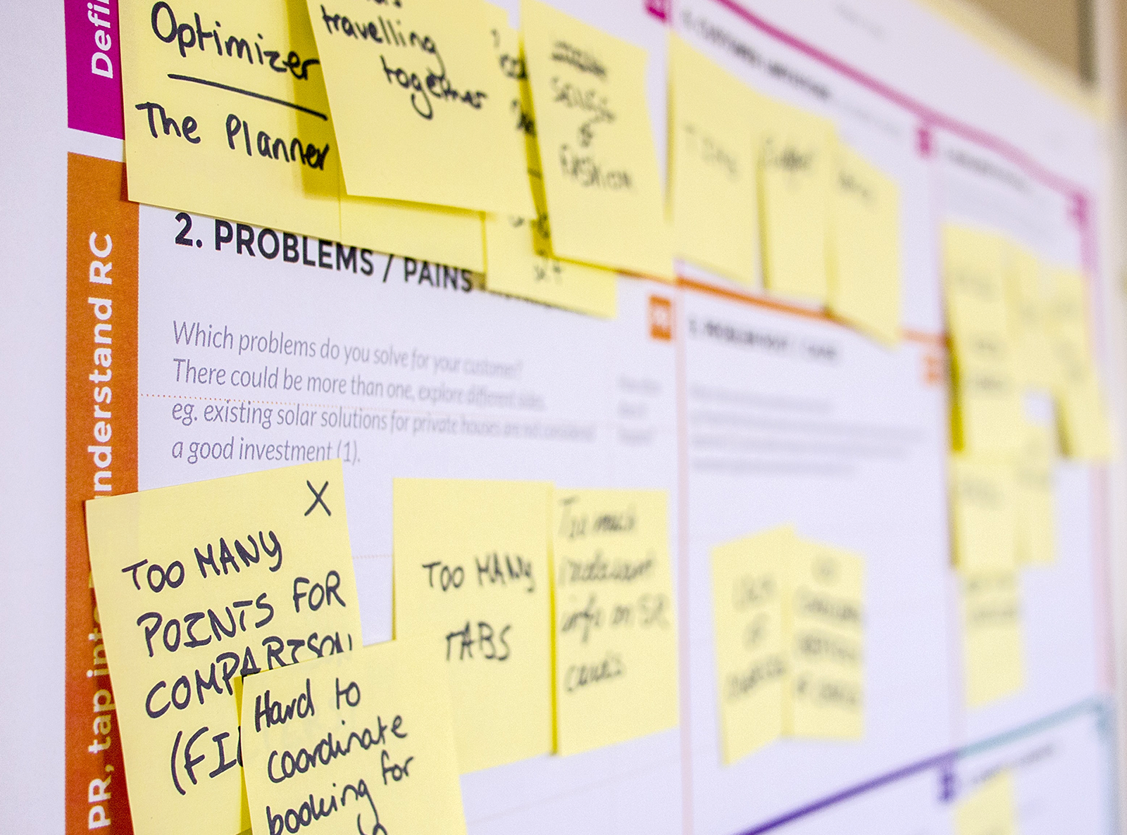 Board with user stories in requirements analysis phase